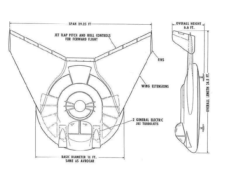 AvroCar Drawings