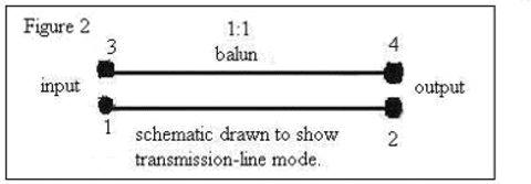 1:4 Guanell a Balun Current Balun
