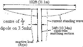 G5RV2