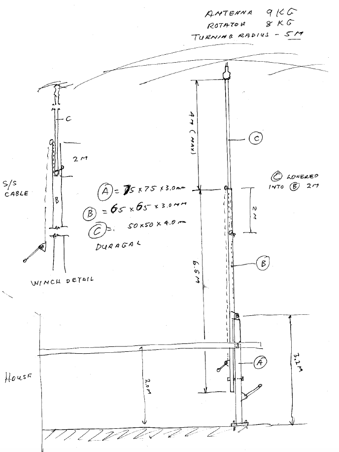 Rough sketch for the mast.